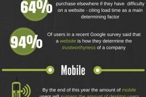 Mobilesite graphic