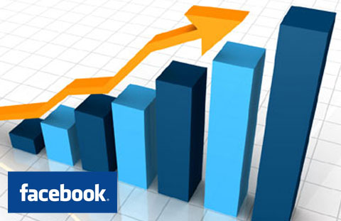 facebook contests growth